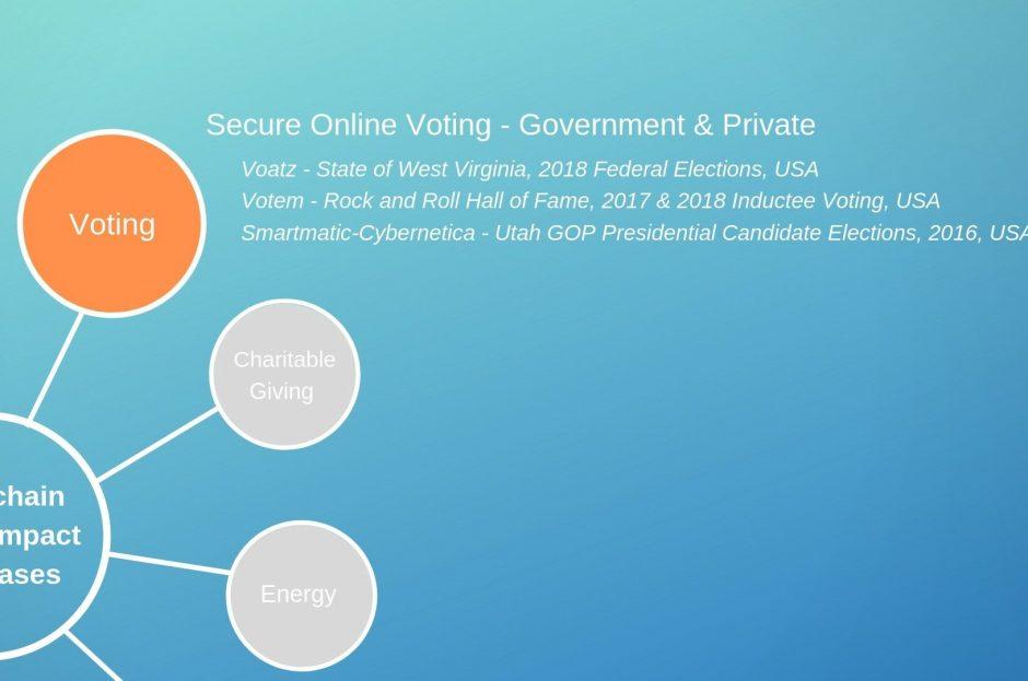 blockchain-applications-voting